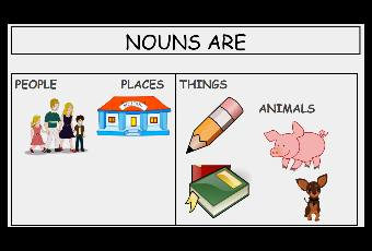 Nouns Make The World Go Around